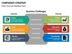 Corporate strategy PPT slide 25