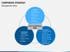 Corporate strategy PPT slide 10