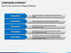 Corporate strategy PPT slide 11