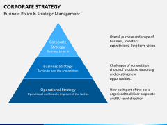 Corporate strategy PPT slide 18