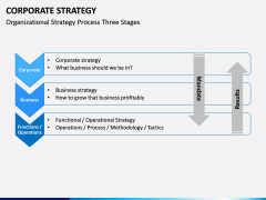 Corporate strategy PPT slide 20