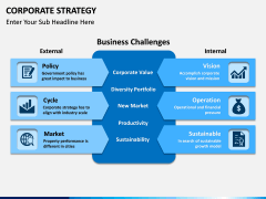 Corporate strategy PPT slide 3