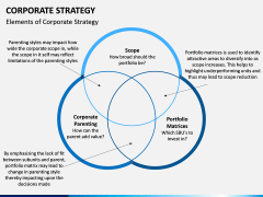 Corporate strategy PPT slide 7