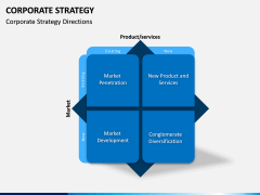 Corporate strategy PPT slide 8