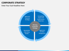 Corporate strategy PPT slide 9