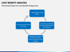 Cost benefit analysis PPT slide 6