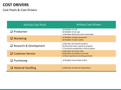 Cost drivers PPT slide 23