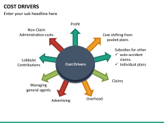 Cost drivers PPT slide 15