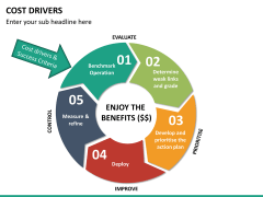Cost drivers PPT slide 17