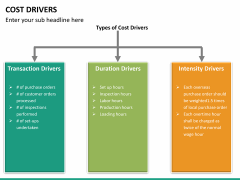Cost drivers PPT slide 18