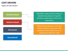 Cost drivers PPT slide 19