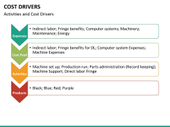 Cost drivers PPT slide 22