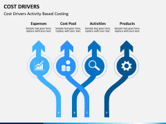 Cost drivers PPT slide 1
