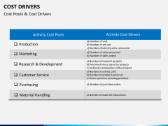 Cost drivers PPT slide 10