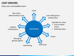 Cost drivers PPT slide 2