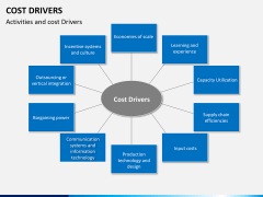Cost drivers PPT slide 3