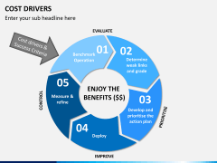 Cost drivers PPT slide 4