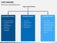 Cost drivers PPT slide 5