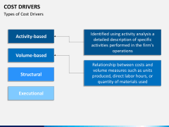 Cost drivers PPT slide 6