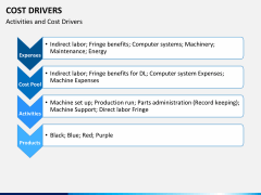 Cost drivers PPT slide 9