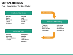 Critical thinking PPT slide 43