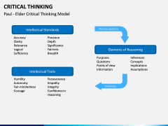 Critical thinking PPT slide 20