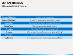 Critical thinking PPT slide 7