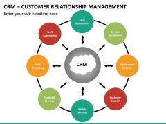 CRM PPT slide 21
