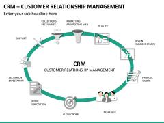 CRM PPT slide 16