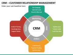 CRM PPT slide 19