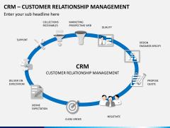 CRM PPT slide 5