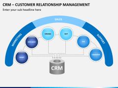 CRM PPT slide 7