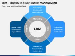 CRM PPT slide 8