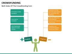 Crowdfunding PPT slide 35