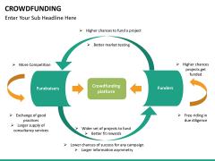 Crowdfunding PPT slide 43
