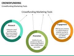 Crowdfunding PPT slide 44