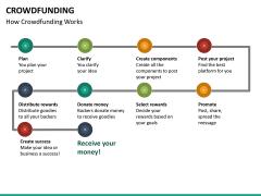 Crowdfunding PPT slide 28