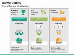 Crowdfunding PPT slide 30