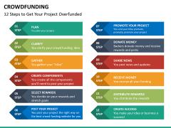 Crowdfunding PPT slide 32