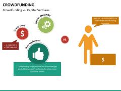 Crowdfunding PPT slide 33