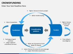 Crowdfunding PPT slide 18