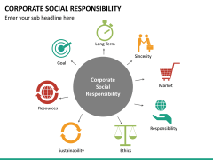 Corporate social responsibility PPT slide 23