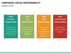 Corporate social responsibility PPT slide 33