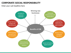 Corporate social responsibility PPT slide 35