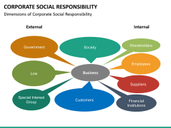 Corporate social responsibility PPT slide 37
