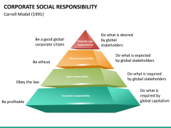 Corporate social responsibility PPT slide 39