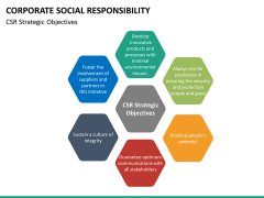 Corporate social responsibility PPT slide 41