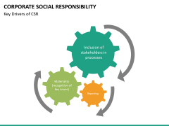 Corporate social responsibility PPT slide 43