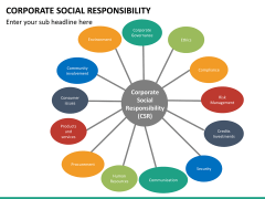 Corporate social responsibility PPT slide 44