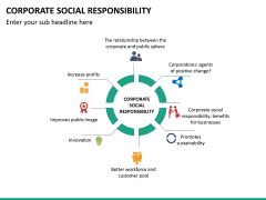 Corporate social responsibility PPT slide 29
